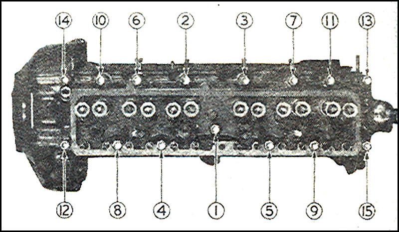 List of Ford bellhousing patterns - Wikipedia, the free encyclopedia