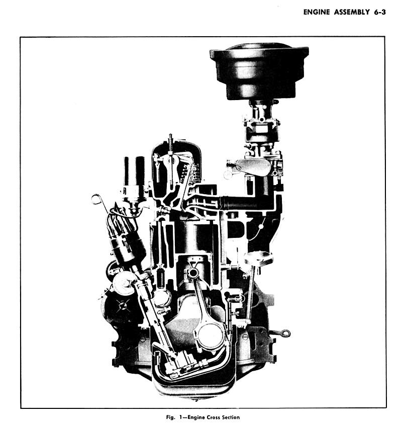 Internal Lubrication 48-51 216/235 | Chevy 235 Engine Diagram |  | 1954 Chevrolet Trucks