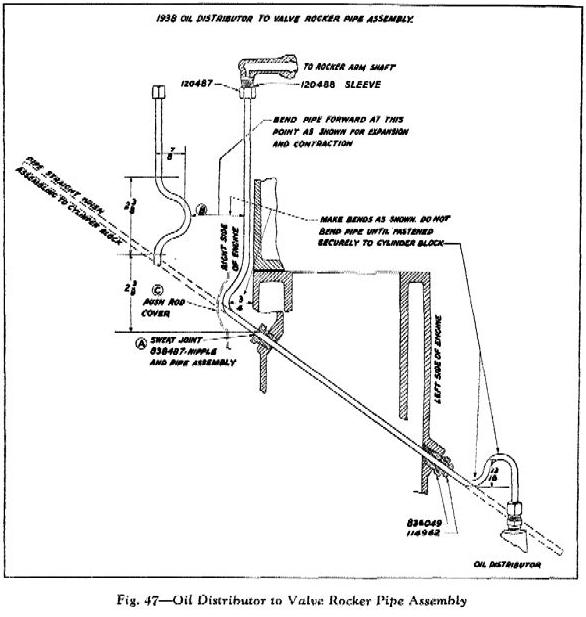 mins isx fuel system diagram